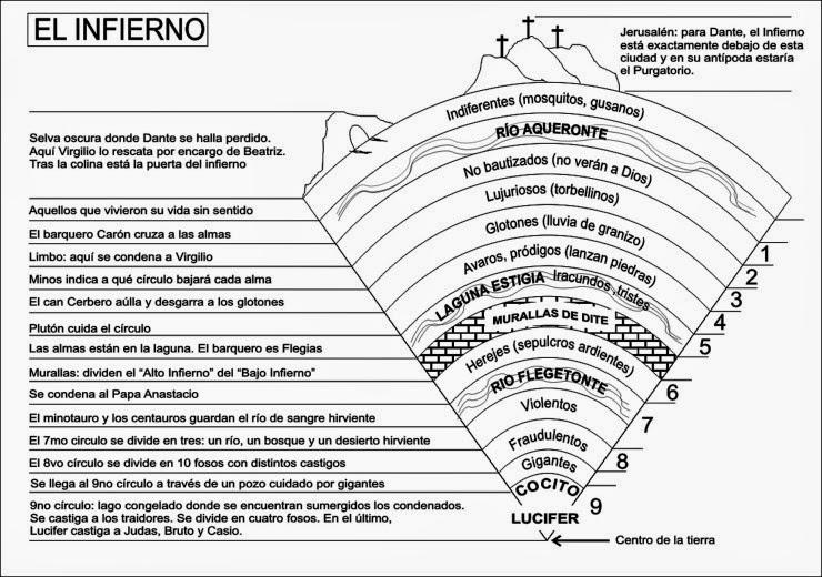 [Image: Dante-el-infierno.jpg]