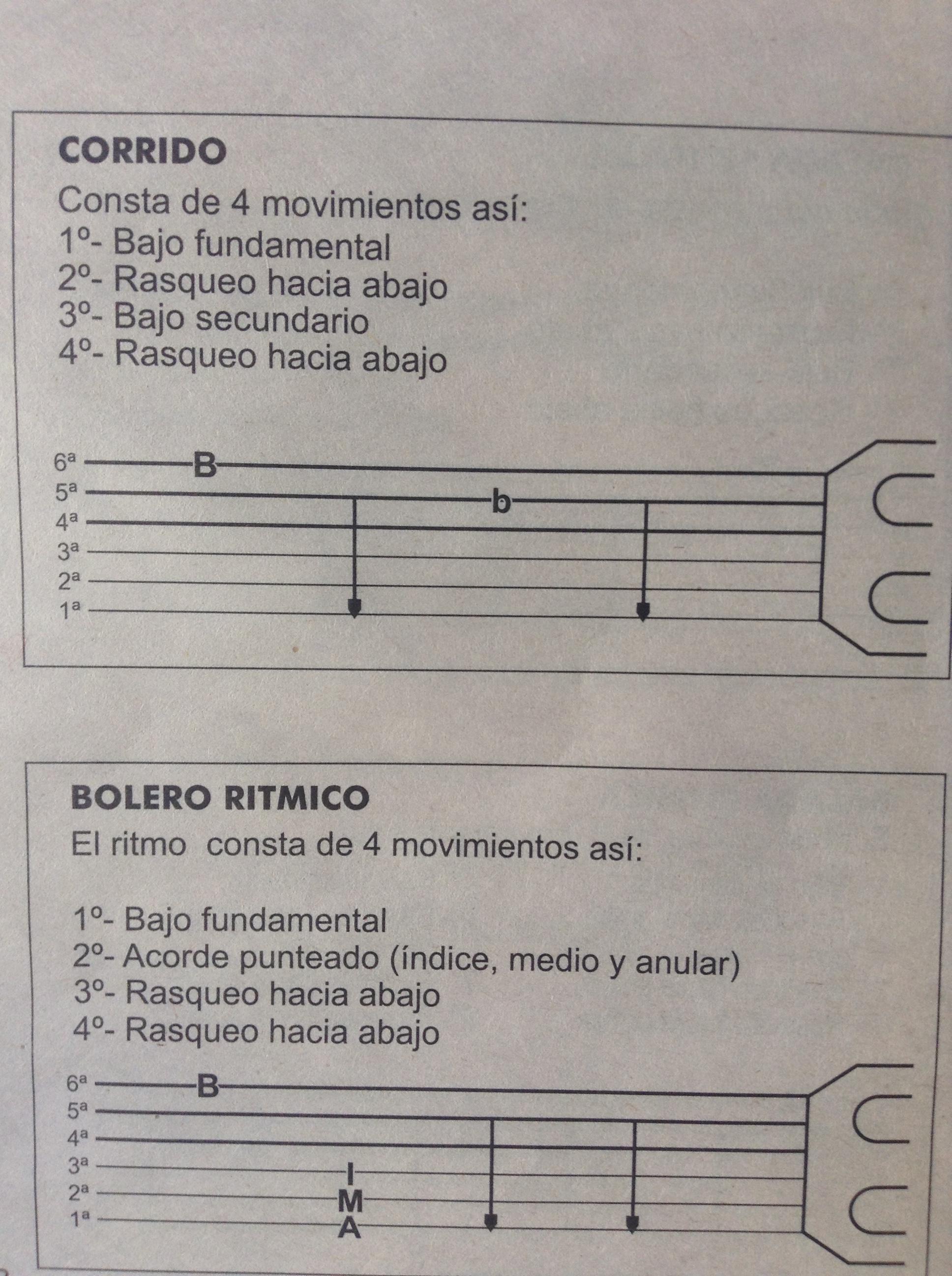 [Image: teoria-musica_1041.JPG]
